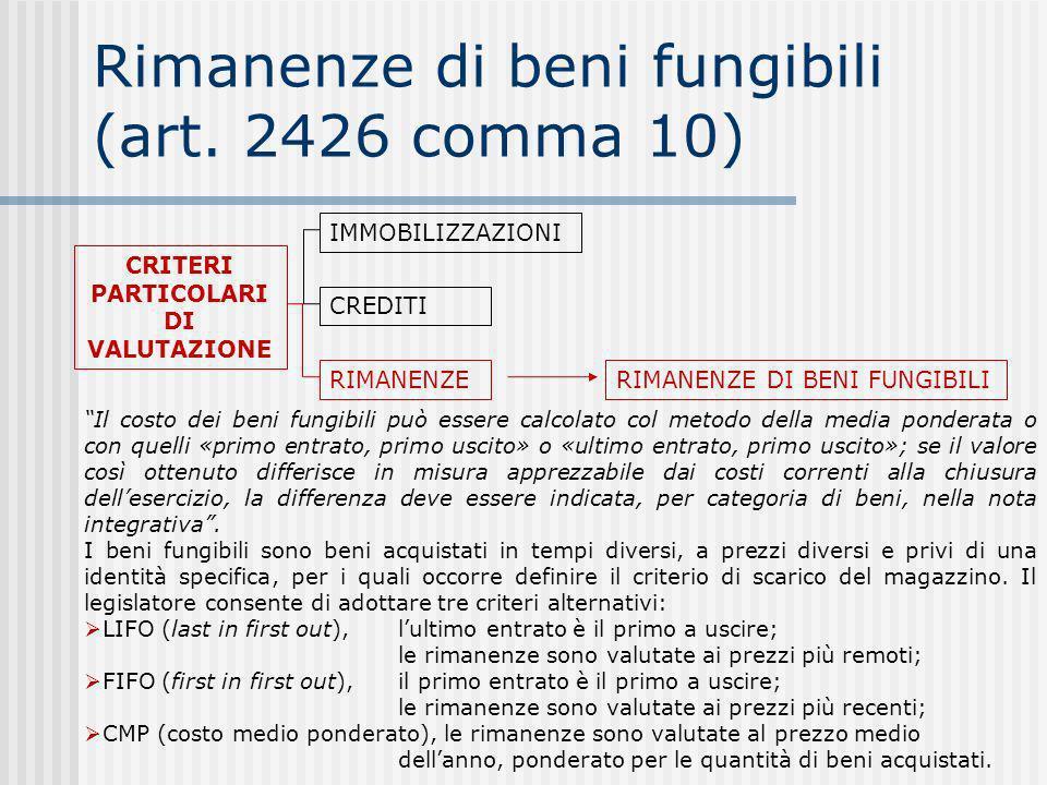 Rimanenze di beni fungibili (art.