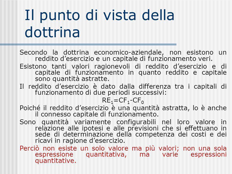 Il punto di vista della dottrina Secondo la dottrina economico-aziendale, non esistono un reddito desercizio e un capitale di funzionamento veri.