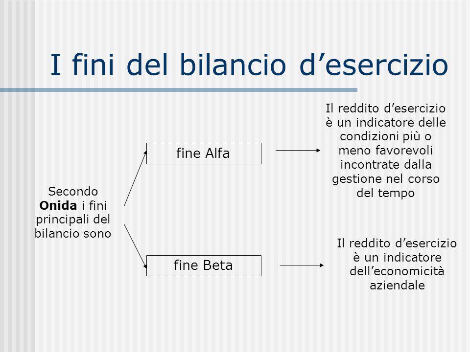 I fini del bilancio desercizio fine Alfa fine Beta Secondo Onida i fini principali del bilancio sono Il reddito desercizio è un indicatore delle condizioni più o meno favorevoli incontrate dalla gestione nel corso del tempo Il reddito desercizio è un indicatore delleconomicità aziendale