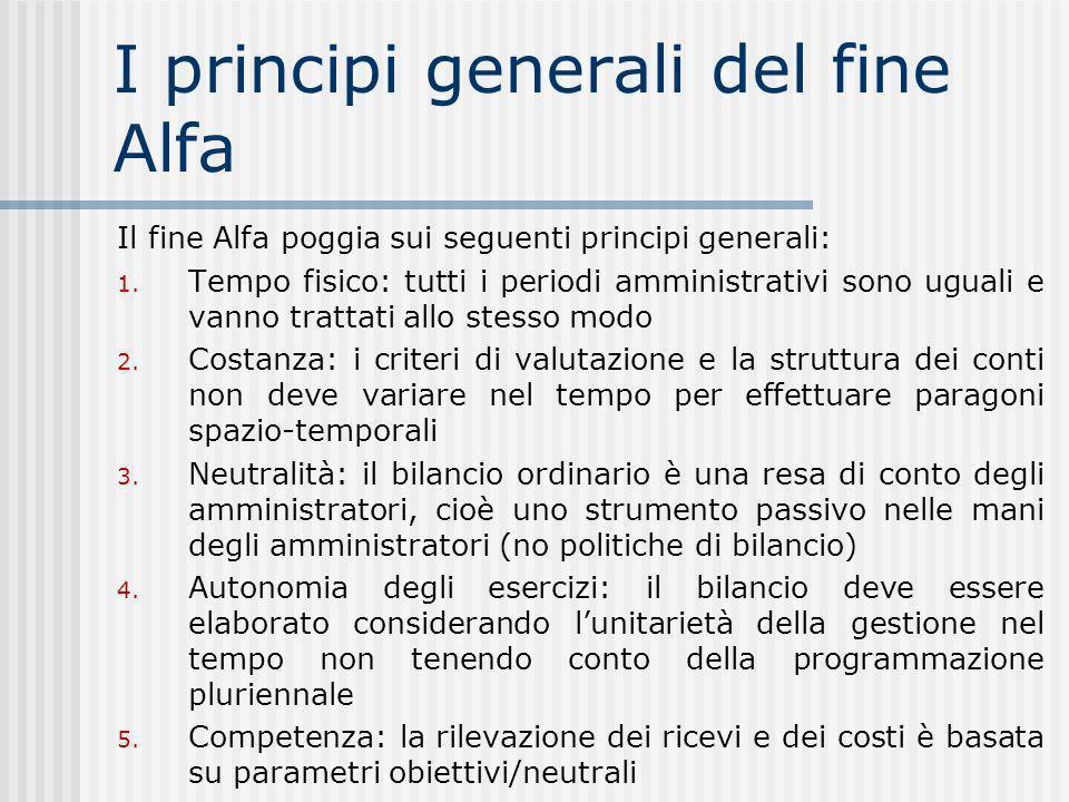 I principi generali del fine Alfa Il fine Alfa poggia sui seguenti principi generali: 1.