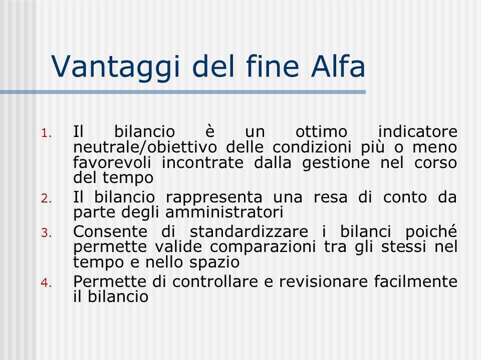Vantaggi del fine Alfa 1.