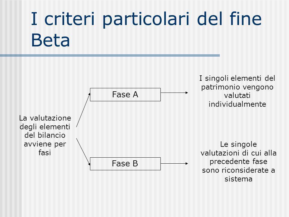 I criteri particolari del fine Beta La valutazione degli elementi del bilancio avviene per fasi Fase A Fase B I singoli elementi del patrimonio vengono valutati individualmente Le singole valutazioni di cui alla precedente fase sono riconsiderate a sistema