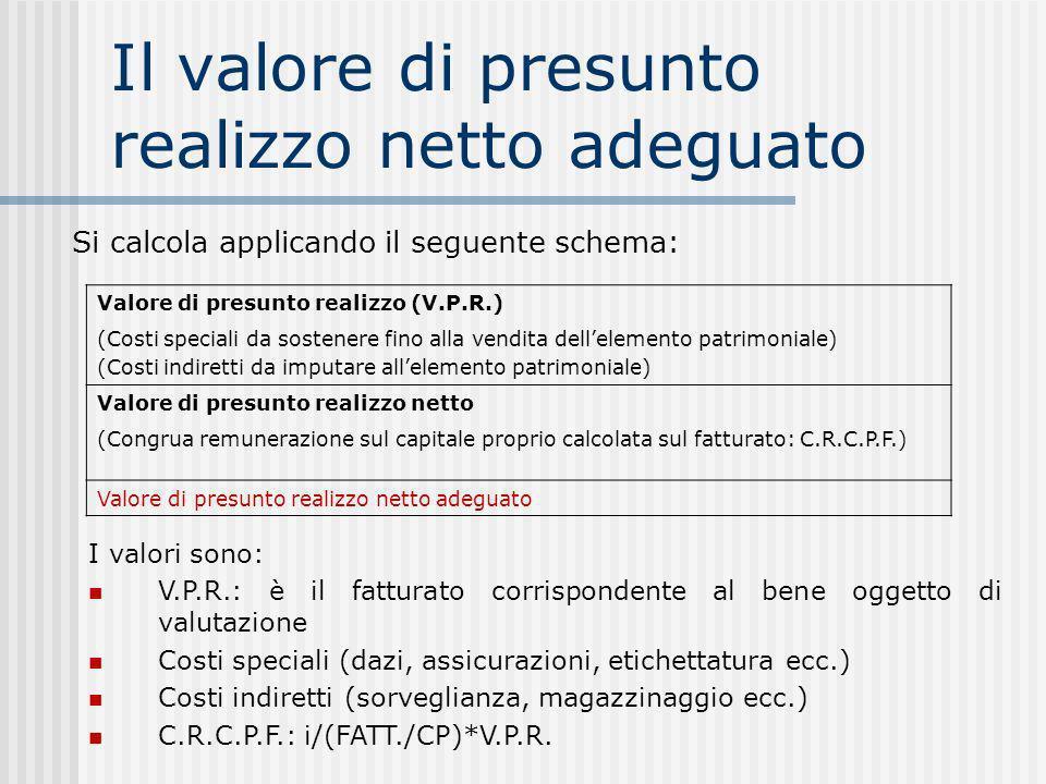 Il valore di presunto realizzo netto adeguato Si calcola applicando il seguente schema: Valore di presunto realizzo (V.P.R.) (Costi speciali da sostenere fino alla vendita dellelemento patrimoniale) (Costi indiretti da imputare allelemento patrimoniale) Valore di presunto realizzo netto (Congrua remunerazione sul capitale proprio calcolata sul fatturato: C.R.C.P.F.) Valore di presunto realizzo netto adeguato I valori sono: V.P.R.: è il fatturato corrispondente al bene oggetto di valutazione Costi speciali (dazi, assicurazioni, etichettatura ecc.) Costi indiretti (sorveglianza, magazzinaggio ecc.) C.R.C.P.F.: i/(FATT./CP)*V.P.R.