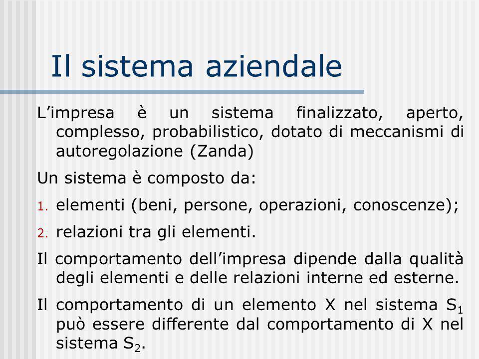 Il sistema aziendale Limpresa è un sistema finalizzato, aperto, complesso, probabilistico, dotato di meccanismi di autoregolazione (Zanda) Un sistema è composto da: 1.
