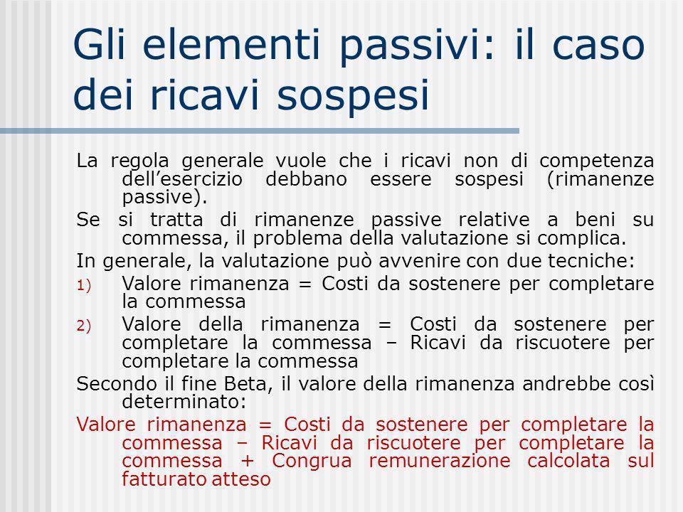 Gli elementi passivi: il caso dei ricavi sospesi La regola generale vuole che i ricavi non di competenza dellesercizio debbano essere sospesi (rimanenze passive).