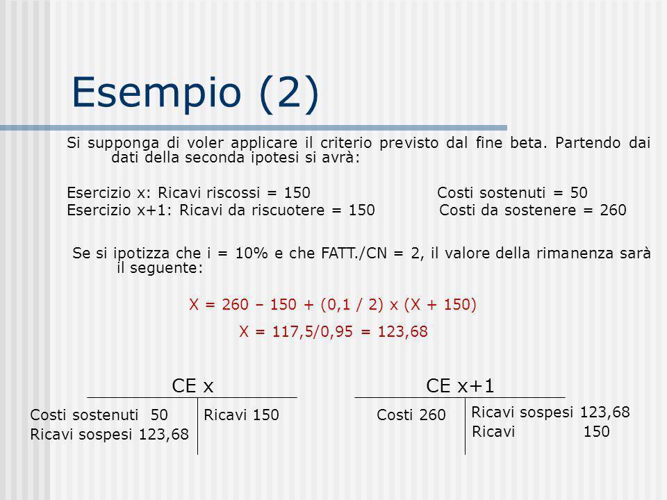 Esempio (2) Si supponga di voler applicare il criterio previsto dal fine beta.