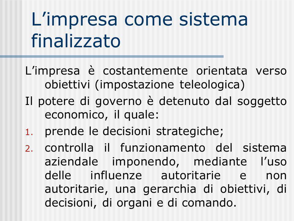 Limpresa come sistema finalizzato Limpresa è costantemente orientata verso obiettivi (impostazione teleologica) Il potere di governo è detenuto dal soggetto economico, il quale: 1.