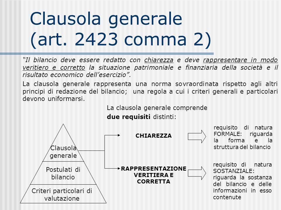 Il bilancio deve essere redatto con chiarezza e deve rappresentare in modo veritiero e corretto la situazione patrimoniale e finanziaria della società e il risultato economico dellesercizio.