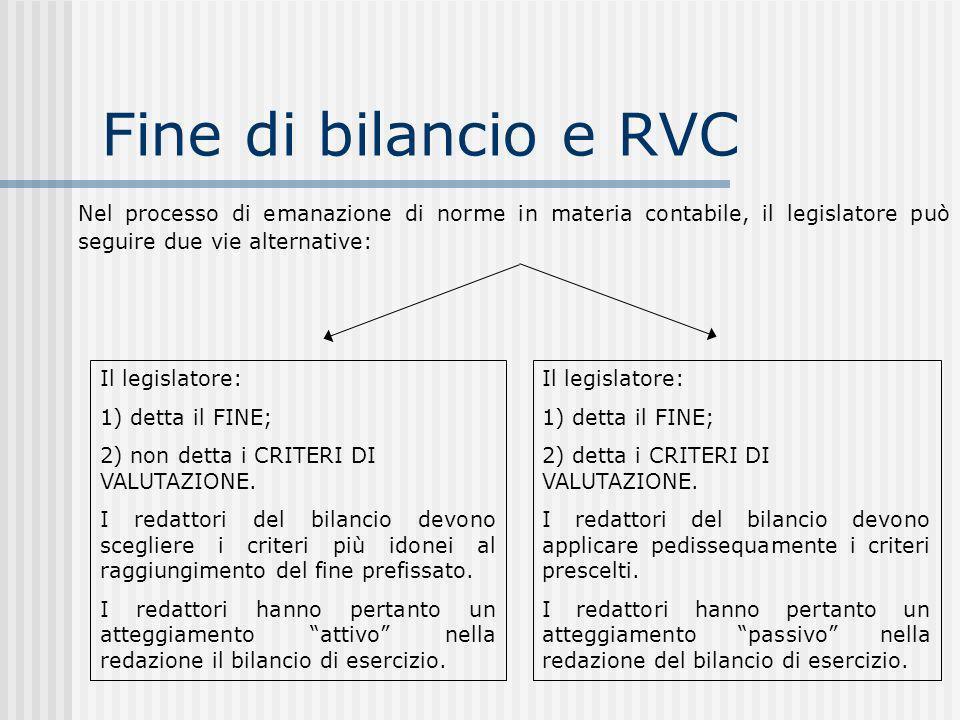 Fine di bilancio e RVC Nel processo di emanazione di norme in materia contabile, il legislatore può seguire due vie alternative: Il legislatore: 1) detta il FINE; 2) non detta i CRITERI DI VALUTAZIONE.