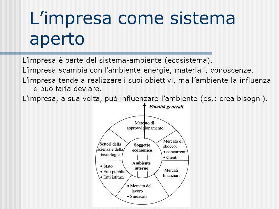 Limpresa come sistema aperto Limpresa è parte del sistema-ambiente (ecosistema).