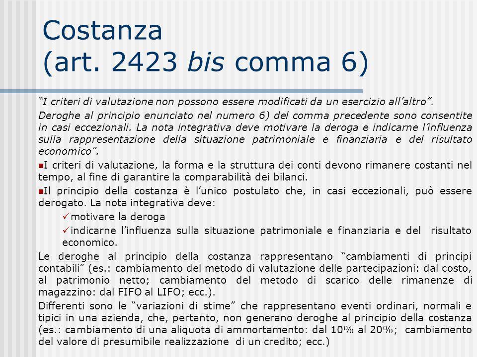 Costanza (art.