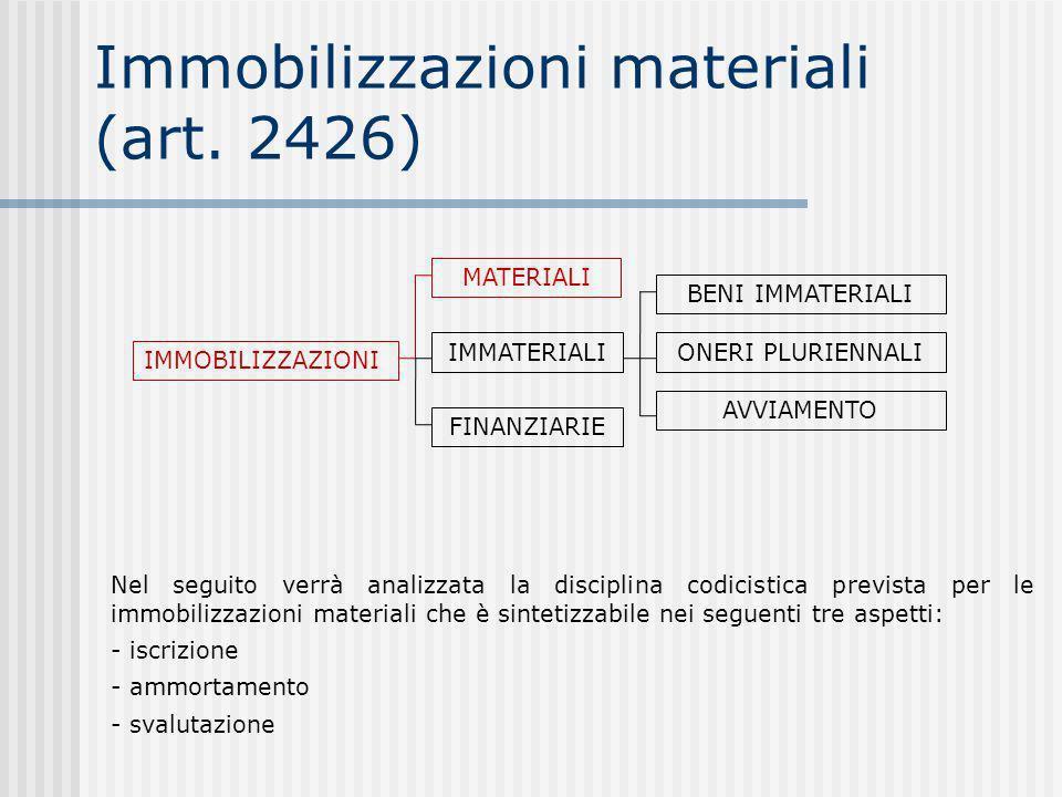 Immobilizzazioni materiali (art.