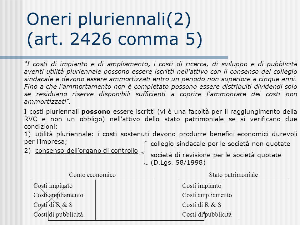 Oneri pluriennali(2) (art.