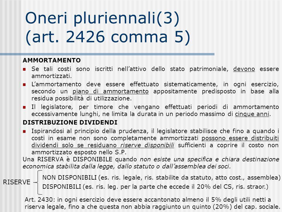 Oneri pluriennali(3) (art.