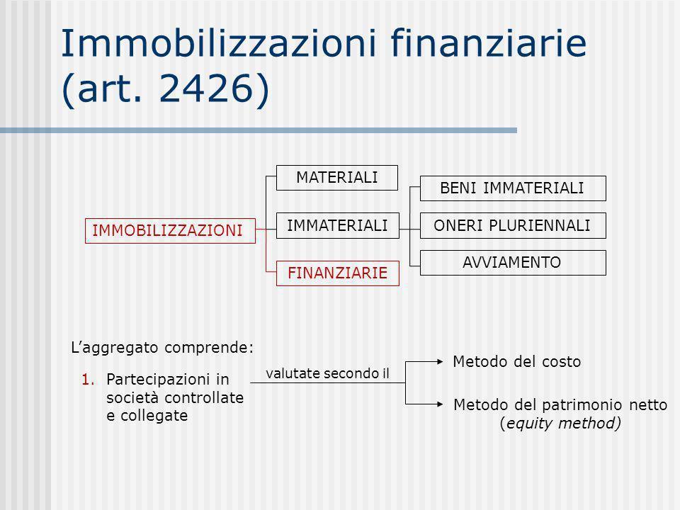 Immobilizzazioni finanziarie (art.