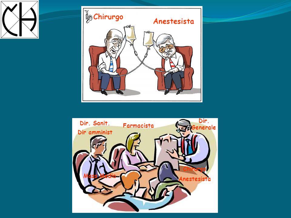 Chirurgo Anestesista Mass Media Farmacista Dir amminist Dir. Generale Paziente Dir. Sanit.