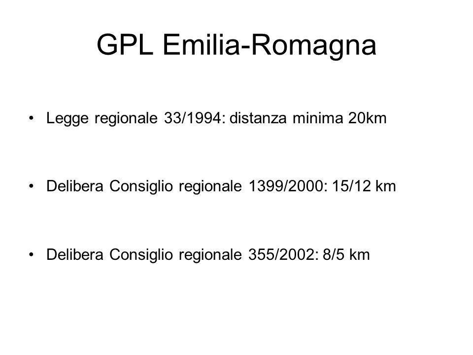 GPL Emilia-Romagna Legge regionale 33/1994: distanza minima 20km Delibera Consiglio regionale 1399/2000: 15/12 km Delibera Consiglio regionale 355/2002: 8/5 km