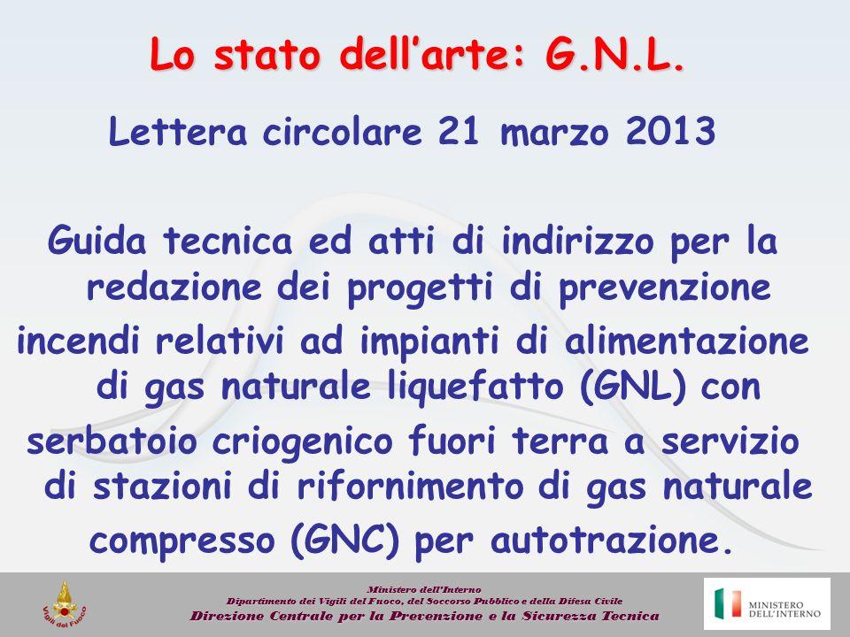 Lo stato dellarte: G.N.L. Lettera circolare 21 marzo 2013 Guida tecnica ed atti di indirizzo per la redazione dei progetti di prevenzione incendi rela