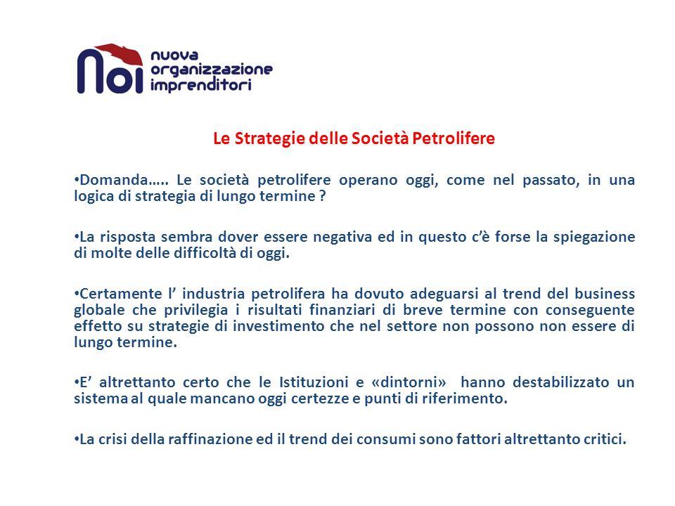 Le Strategie delle Società Petrolifere Domanda…..