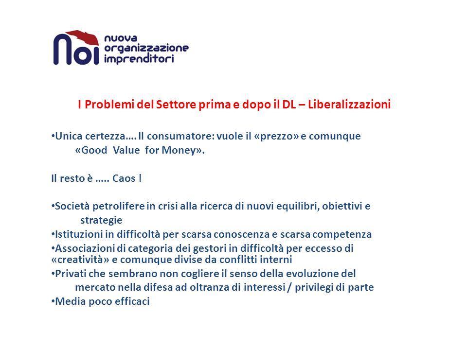 I Problemi del Settore prima e dopo il DL – Liberalizzazioni Unica certezza….