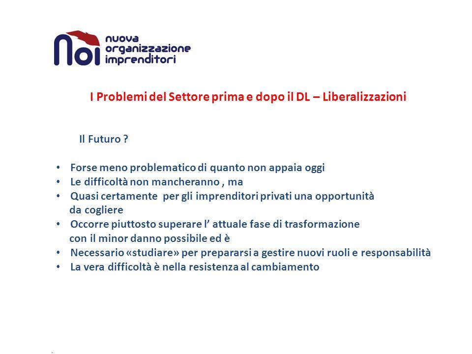 I Problemi del Settore prima e dopo il DL – Liberalizzazioni Il Futuro .