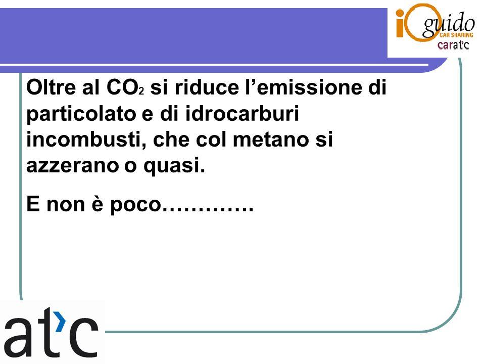 Oltre al CO 2 si riduce lemissione di particolato e di idrocarburi incombusti, che col metano si azzerano o quasi. E non è poco………….