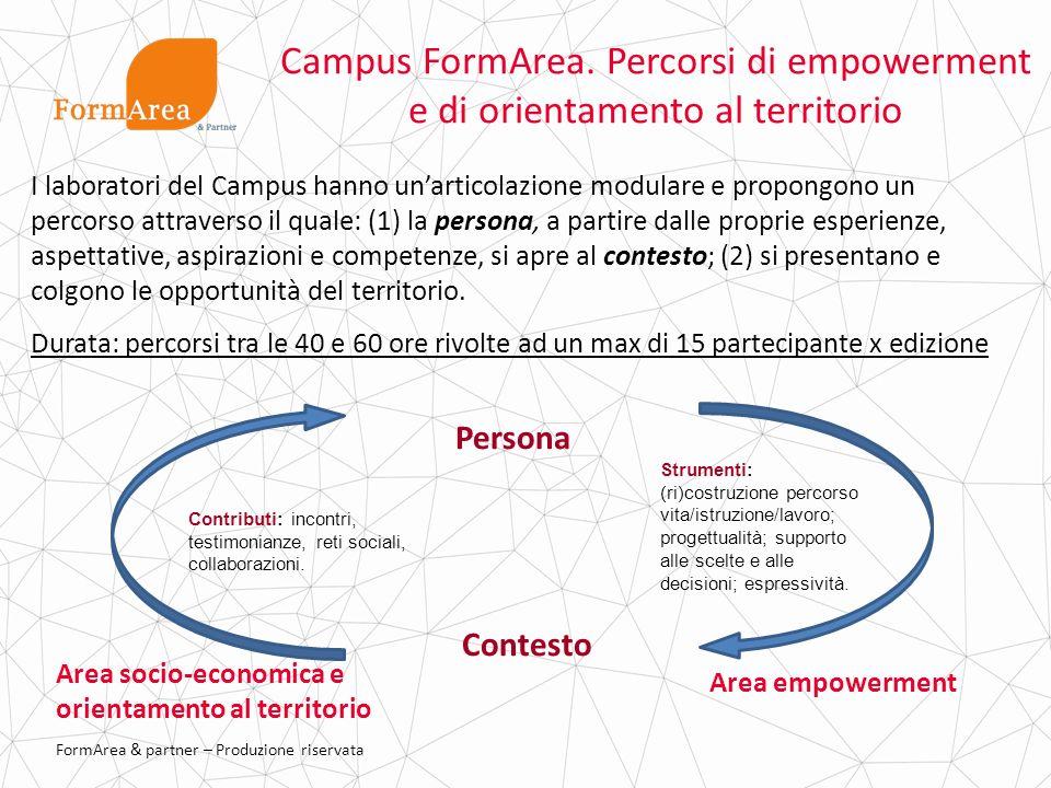 FormArea & partner – Produzione riservata I laboratori del Campus hanno unarticolazione modulare e propongono un percorso attraverso il quale: (1) la persona, a partire dalle proprie esperienze, aspettative, aspirazioni e competenze, si apre al contesto; (2) si presentano e colgono le opportunità del territorio.