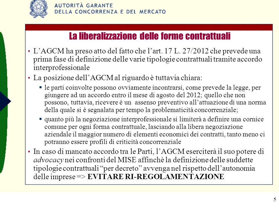 5 La liberalizzazione delle forme contrattuali LAGCM ha preso atto del fatto che lart.