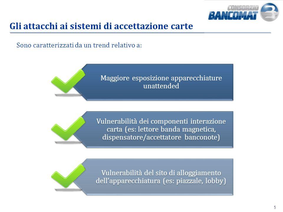 55 Gli attacchi ai sistemi di accettazione carte Sono caratterizzati da un trend relativo a: Maggiore esposizione apparecchiature unattended Vulnerabi