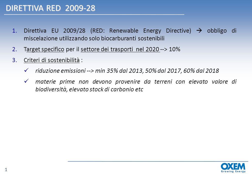 Growing Energy 1 DIRETTIVA RED 2009-28 1.Direttiva EU 2009/28 (RED: Renewable Energy Directive) obbligo di miscelazione utilizzando solo biocarburanti sostenibili 2.Target specifico per il settore dei trasporti nel 2020 --> 10% 3.Criteri di sostenibilità : riduzione emissioni --> min 35% dal 2013, 50% dal 2017, 60% dal 2018 materie prime non devono provenire da terreni con elevato valore di biodiversità, elevato stock di carbonio etc