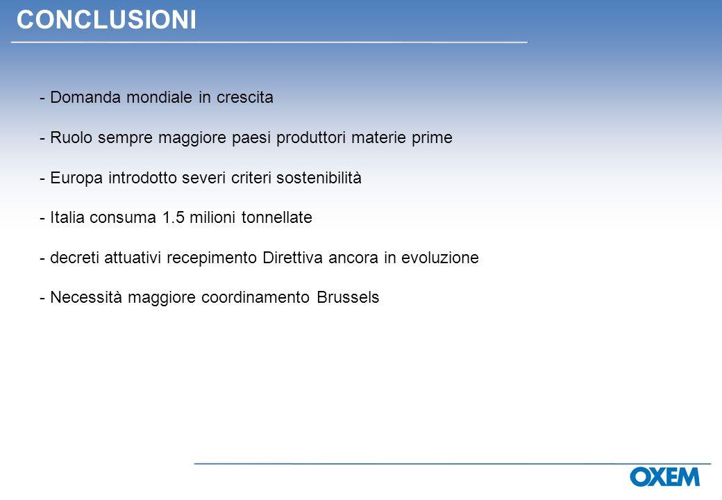 CONCLUSIONI - Domanda mondiale in crescita - Ruolo sempre maggiore paesi produttori materie prime - Europa introdotto severi criteri sostenibilità - Italia consuma 1.5 milioni tonnellate - decreti attuativi recepimento Direttiva ancora in evoluzione - Necessità maggiore coordinamento Brussels