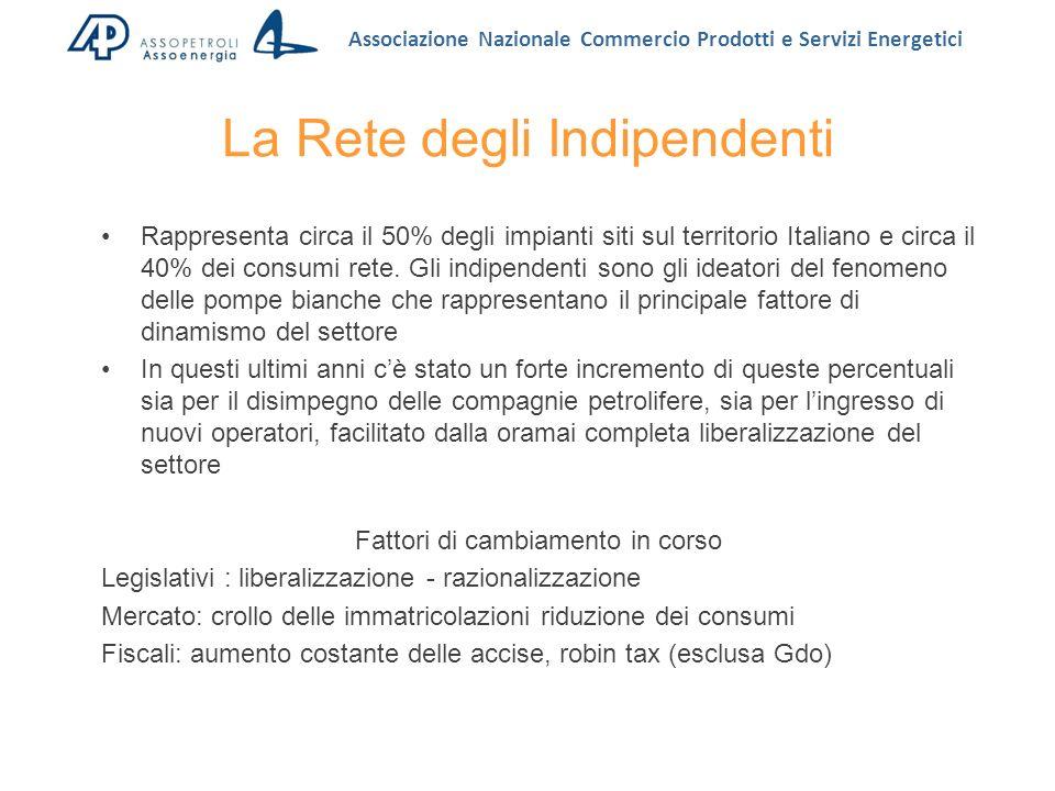 Associazione Nazionale Commercio Prodotti e Servizi Energetici La Rete degli Indipendenti Rappresenta circa il 50% degli impianti siti sul territorio Italiano e circa il 40% dei consumi rete.