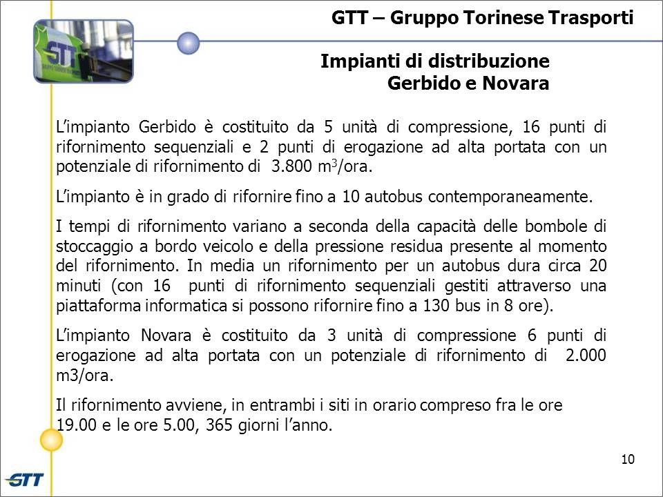 10 Impianti di distribuzione Gerbido e Novara GTT – Gruppo Torinese Trasporti Limpianto Gerbido è costituito da 5 unità di compressione, 16 punti di rifornimento sequenziali e 2 punti di erogazione ad alta portata con un potenziale di rifornimento di 3.800 m 3 /ora.