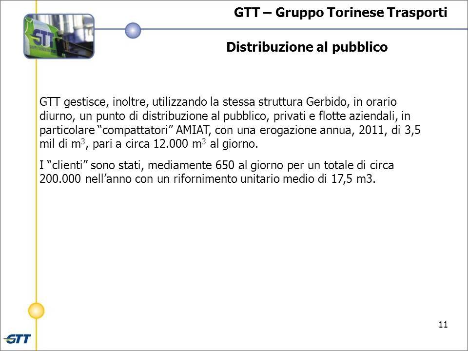11 Distribuzione al pubblico GTT – Gruppo Torinese Trasporti GTT gestisce, inoltre, utilizzando la stessa struttura Gerbido, in orario diurno, un punto di distribuzione al pubblico, privati e flotte aziendali, in particolare compattatori AMIAT, con una erogazione annua, 2011, di 3,5 mil di m 3, pari a circa 12.000 m 3 al giorno.