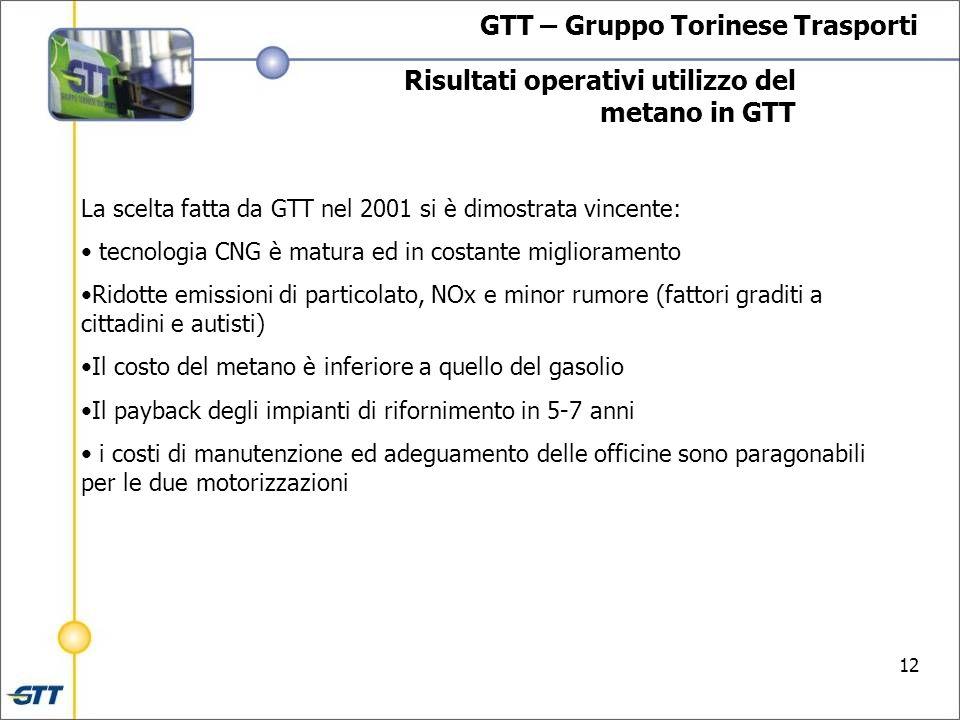 12 Risultati operativi utilizzo del metano in GTT GTT – Gruppo Torinese Trasporti La scelta fatta da GTT nel 2001 si è dimostrata vincente: tecnologia CNG è matura ed in costante miglioramento Ridotte emissioni di particolato, NOx e minor rumore (fattori graditi a cittadini e autisti) Il costo del metano è inferiore a quello del gasolio Il payback degli impianti di rifornimento in 5-7 anni i costi di manutenzione ed adeguamento delle officine sono paragonabili per le due motorizzazioni