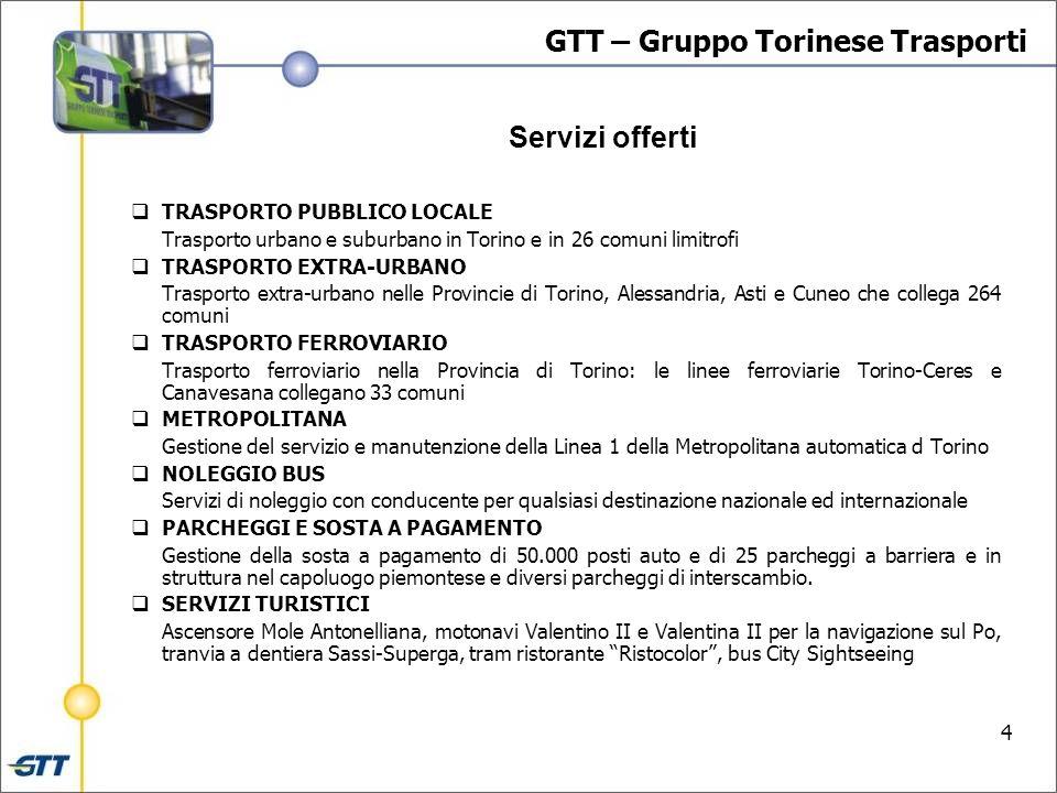 4 TRASPORTO PUBBLICO LOCALE Trasporto urbano e suburbano in Torino e in 26 comuni limitrofi TRASPORTO EXTRA-URBANO Trasporto extra-urbano nelle Provincie di Torino, Alessandria, Asti e Cuneo che collega 264 comuni TRASPORTO FERROVIARIO Trasporto ferroviario nella Provincia di Torino: le linee ferroviarie Torino-Ceres e Canavesana collegano 33 comuni METROPOLITANA Gestione del servizio e manutenzione della Linea 1 della Metropolitana automatica d Torino NOLEGGIO BUS Servizi di noleggio con conducente per qualsiasi destinazione nazionale ed internazionale PARCHEGGI E SOSTA A PAGAMENTO Gestione della sosta a pagamento di 50.000 posti auto e di 25 parcheggi a barriera e in struttura nel capoluogo piemontese e diversi parcheggi di interscambio.