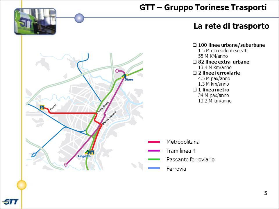 5 100 linee urbane/suburbane 1.5 M di residenti serviti 55 M KM/anno 82 linee extra-urbane 13.4 M km/anno 2 linee ferroviarie 4.5 M pax/anno 1.3 M km/anno 1 linea metro 34 M pax/anno 13,2 M km/anno Metropolitana Tram linea 4 Passante ferroviario Ferrovia La rete di trasporto GTT – Gruppo Torinese Trasporti