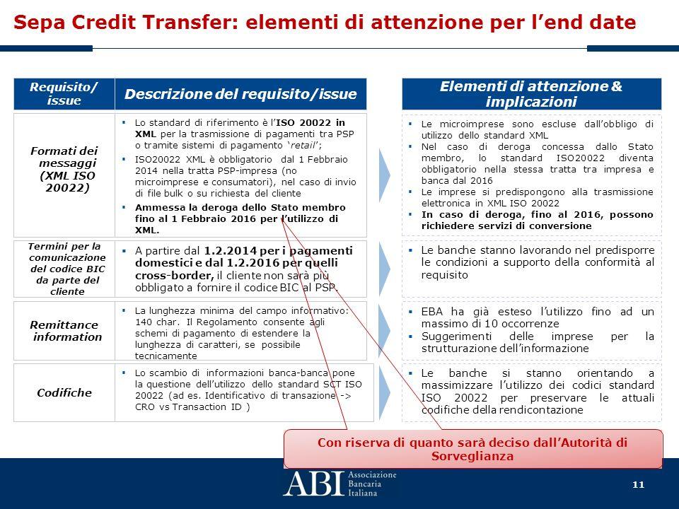 11 Sepa Credit Transfer: elementi di attenzione per lend date Requisito/ issue Elementi di attenzione & implicazioni Descrizione del requisito/issue F