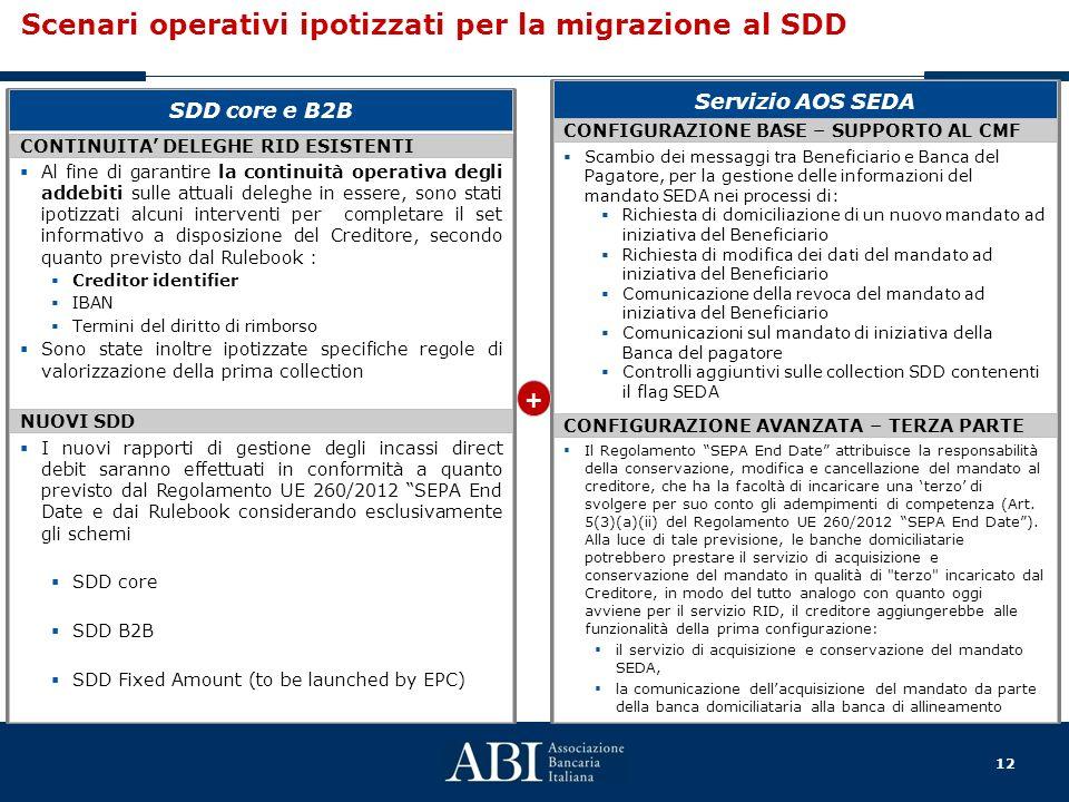 12 Scenari operativi ipotizzati per la migrazione al SDD Servizio AOS SEDA SDD core e B2B Al fine di garantire la continuità operativa degli addebiti