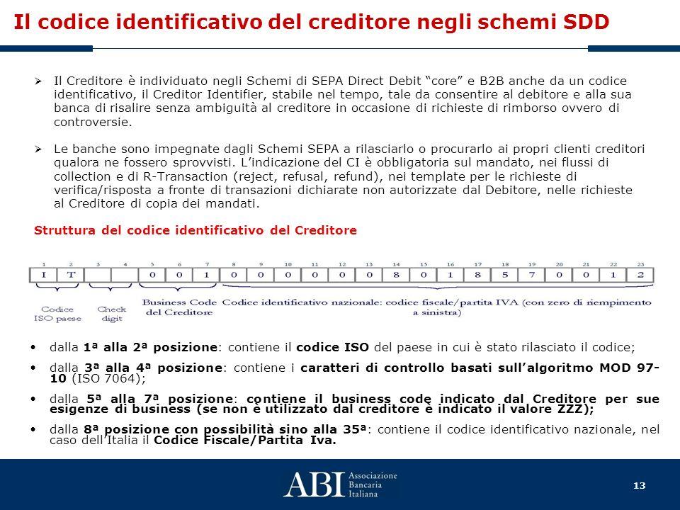 13 Il codice identificativo del creditore negli schemi SDD Il Creditore è individuato negli Schemi di SEPA Direct Debit core e B2B anche da un codice