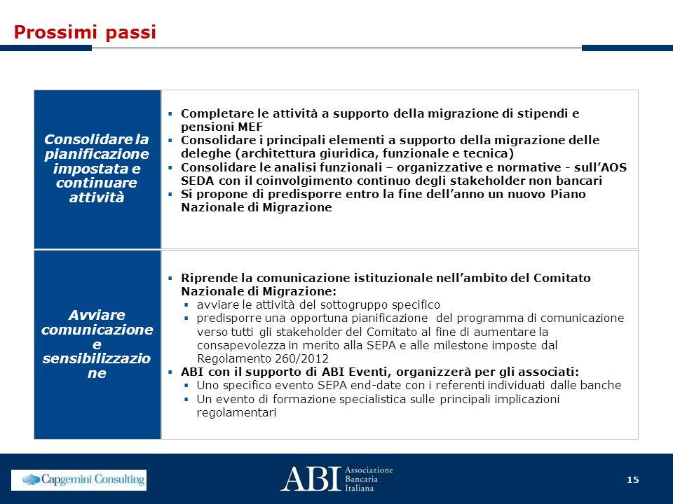 15 Prossimi passi Completare le attività a supporto della migrazione di stipendi e pensioni MEF Consolidare i principali elementi a supporto della mig