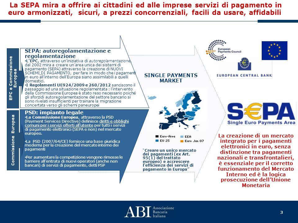 3 SEPA: autoregolamentazione e regolamentazione LEPC, attraverso uniniziativa di autoregolamentazione, dal 2002 mira a creare unarea unica dei sistemi