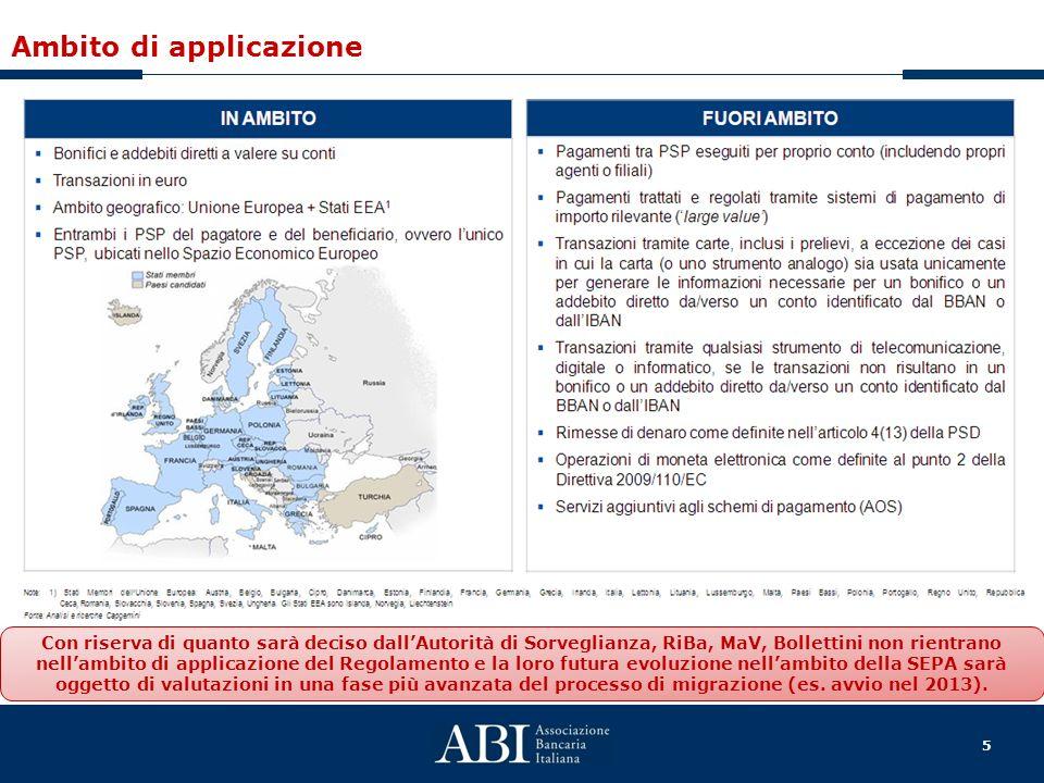 5 Ambito di applicazione Con riserva di quanto sarà deciso dallAutorità di Sorveglianza, RiBa, MaV, Bollettini non rientrano nellambito di applicazion