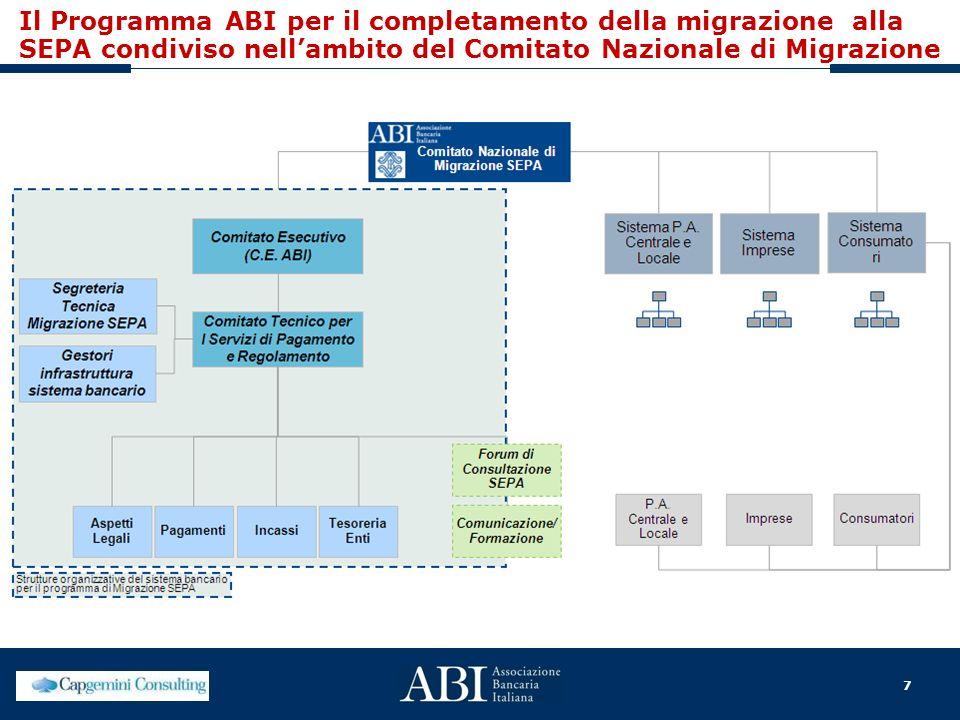 7 Il Programma ABI per il completamento della migrazione alla SEPA condiviso nellambito del Comitato Nazionale di Migrazione