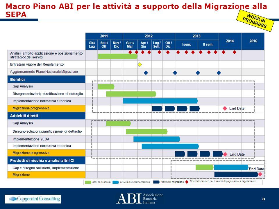 8 Macro Piano ABI per le attività a supporto della Migrazione alla SEPA WORK IN PROGRESS