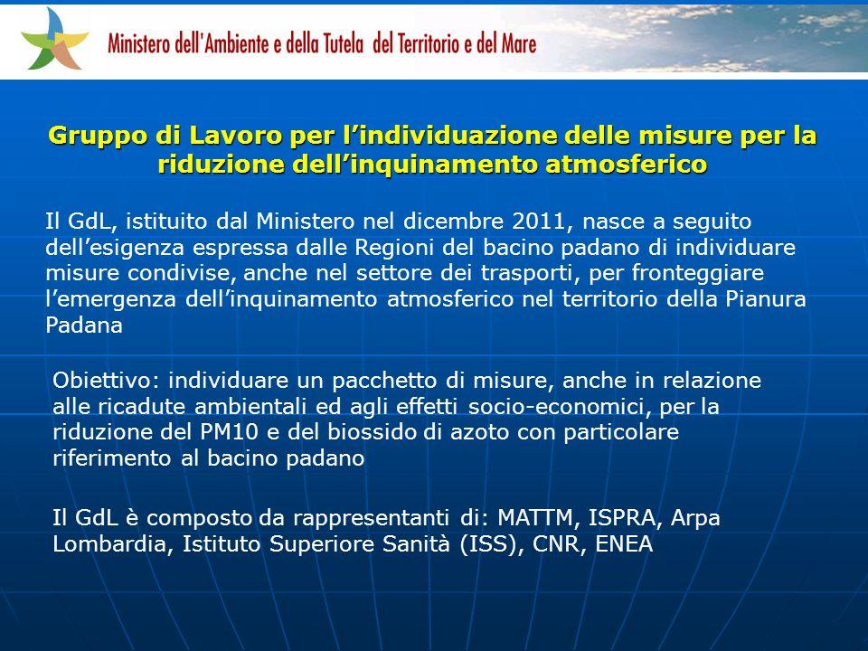 Gruppo di Lavoro per lindividuazione delle misure per la riduzione dellinquinamento atmosferico Il GdL, istituito dal Ministero nel dicembre 2011, nasce a seguito dellesigenza espressa dalle Regioni del bacino padano di individuare misure condivise, anche nel settore dei trasporti, per fronteggiare lemergenza dellinquinamento atmosferico nel territorio della Pianura Padana Il GdL è composto da rappresentanti di: MATTM, ISPRA, Arpa Lombardia, Istituto Superiore Sanità (ISS), CNR, ENEA Obiettivo: individuare un pacchetto di misure, anche in relazione alle ricadute ambientali ed agli effetti socio-economici, per la riduzione del PM10 e del biossido di azoto con particolare riferimento al bacino padano