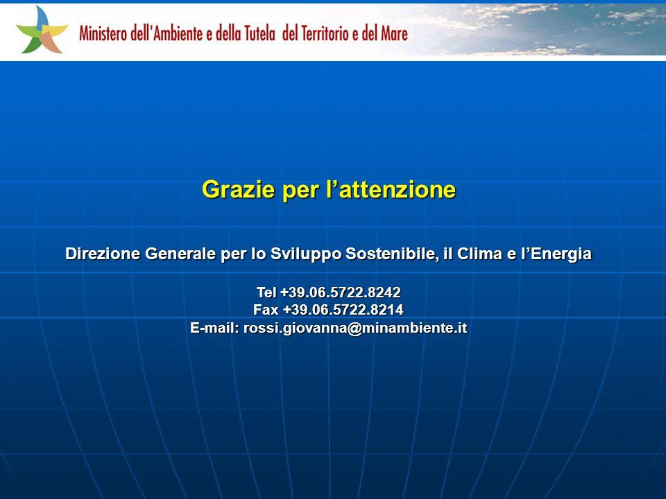 Grazie per lattenzione Direzione Generale per lo Sviluppo Sostenibile, il Clima e lEnergia Tel +39.06.5722.8242 Fax +39.06.5722.8214 E-mail: rossi.giovanna@minambiente.it