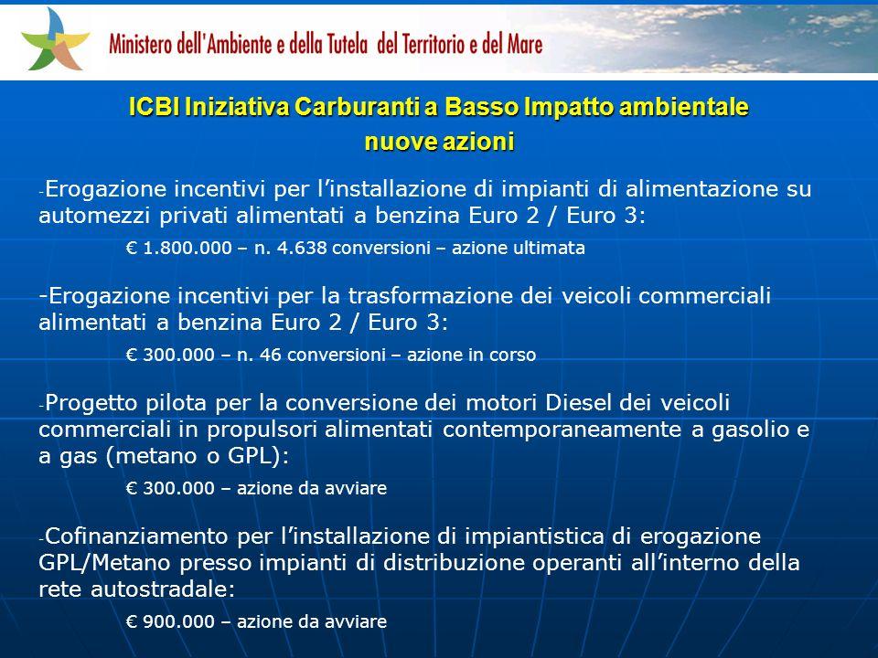 ICBI Iniziativa Carburanti a Basso Impatto ambientale nuove azioni - Erogazione incentivi per linstallazione di impianti di alimentazione su automezzi privati alimentati a benzina Euro 2 / Euro 3: 1.800.000 – n.