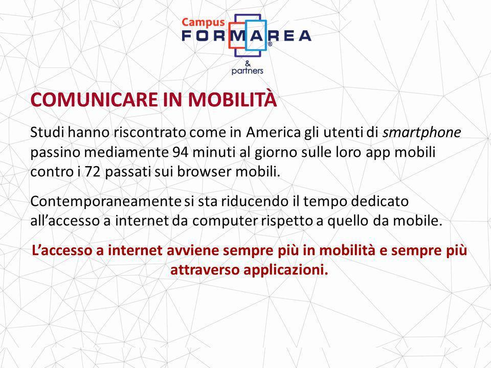 COMUNICARE IN MOBILITÀ Studi hanno riscontrato come in America gli utenti di smartphone passino mediamente 94 minuti al giorno sulle loro app mobili contro i 72 passati sui browser mobili.