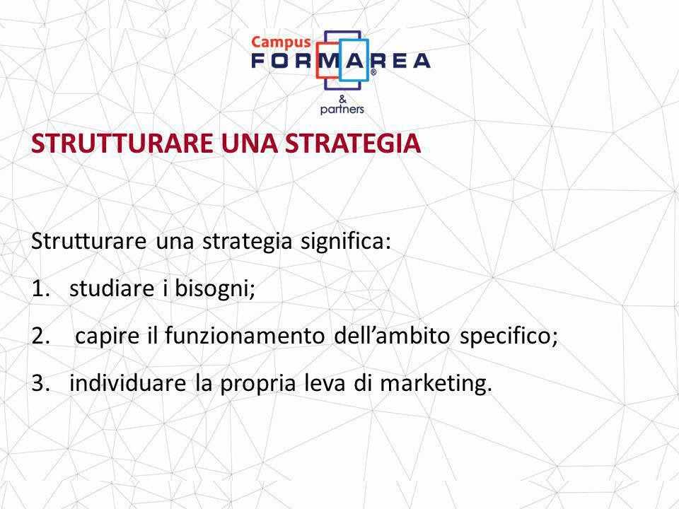 STRUTTURARE UNA STRATEGIA Strutturare una strategia significa: 1.studiare i bisogni; 2.